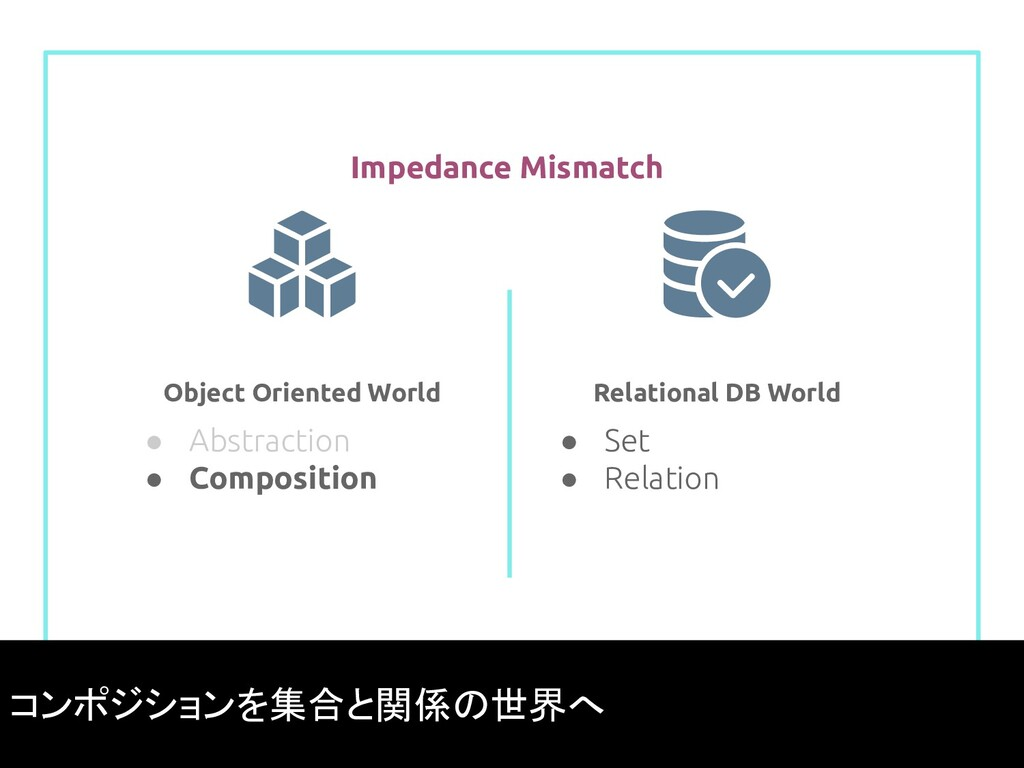 Impedance Mismatch 61 Object Oriented World ● A...