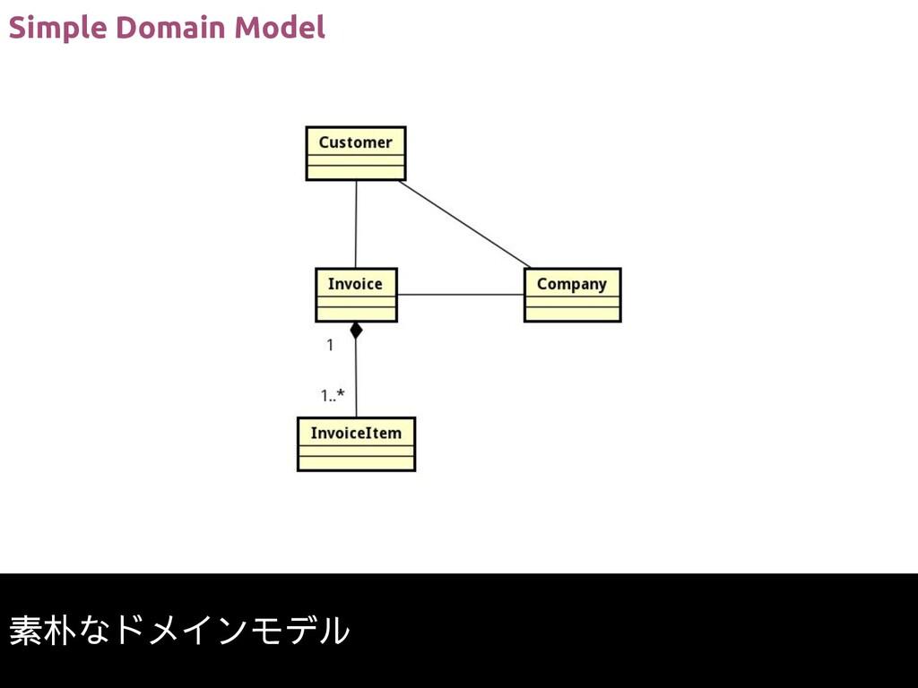 Simple Domain Model 素朴なドメインモデル