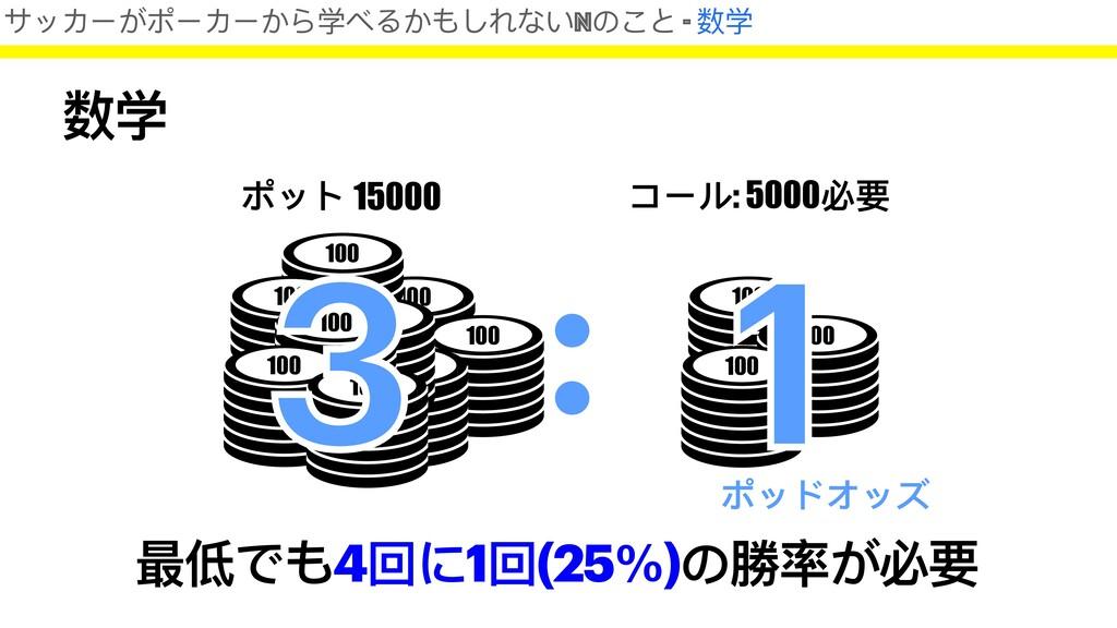 数学 ポット 15000 コール: 5000必要 最低でも4回に1回(25%)の勝率が必要 1...