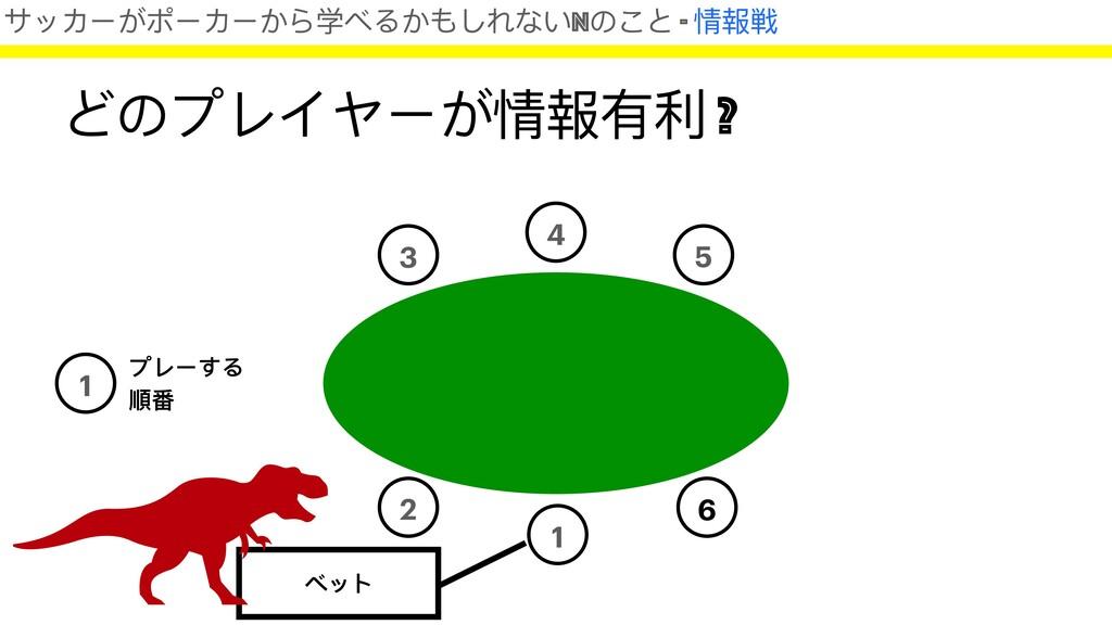 サッカーがポーカーから学べるかもしれないNのこと - 情報戦 どのプレイヤーが情報有利 ? 6...