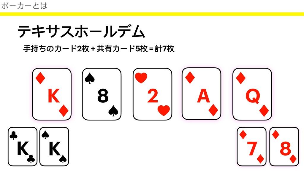 テキサスホールデム 7 8 K 8 2 ポーカーとは K K A Q ⼿持ちのカード2枚 + ...
