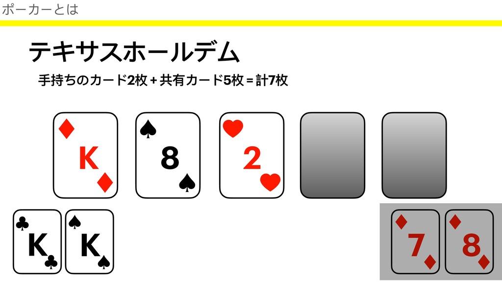テキサスホールデム 7 8 K 8 2 ポーカーとは K K ⼿持ちのカード2枚 + 共有カー...
