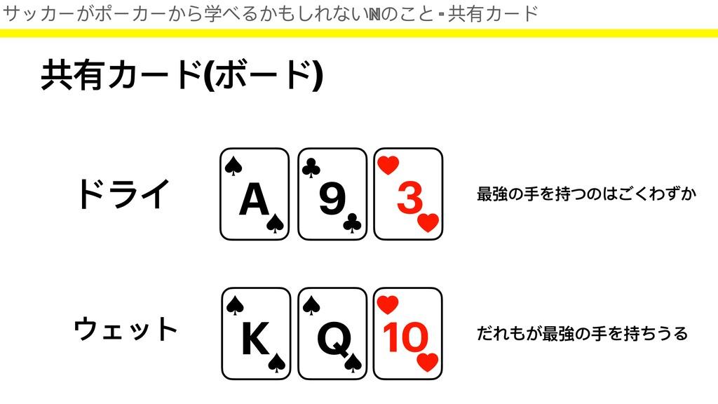 共有カード(ボード) サッカーがポーカーから学べるかもしれないNのこと - 共有カード ドライ...