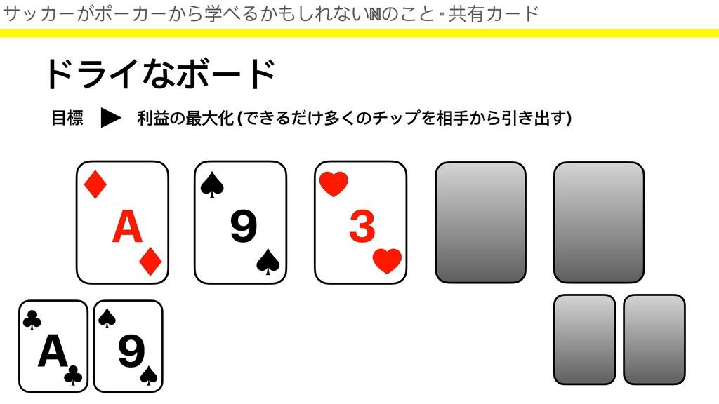 ドライなボード A 9 3 ⽬標 サッカーがポーカーから学べるかもしれないNのこと - 共有カ...