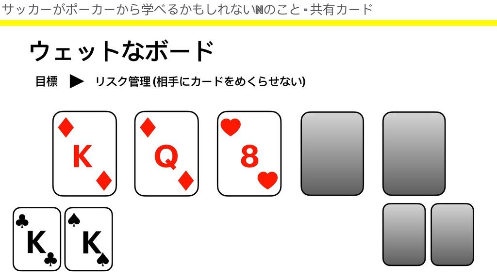 ウェットなボード K K K 8 Q サッカーがポーカーから学べるかもしれないNのこと - 共...