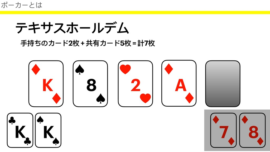 テキサスホールデム 7 8 K 8 2 A ポーカーとは K K ⼿持ちのカード2枚 + 共有...