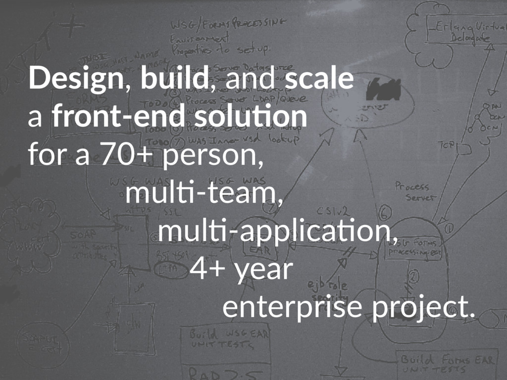 Design, build, and scale a front-end soluFon fo...