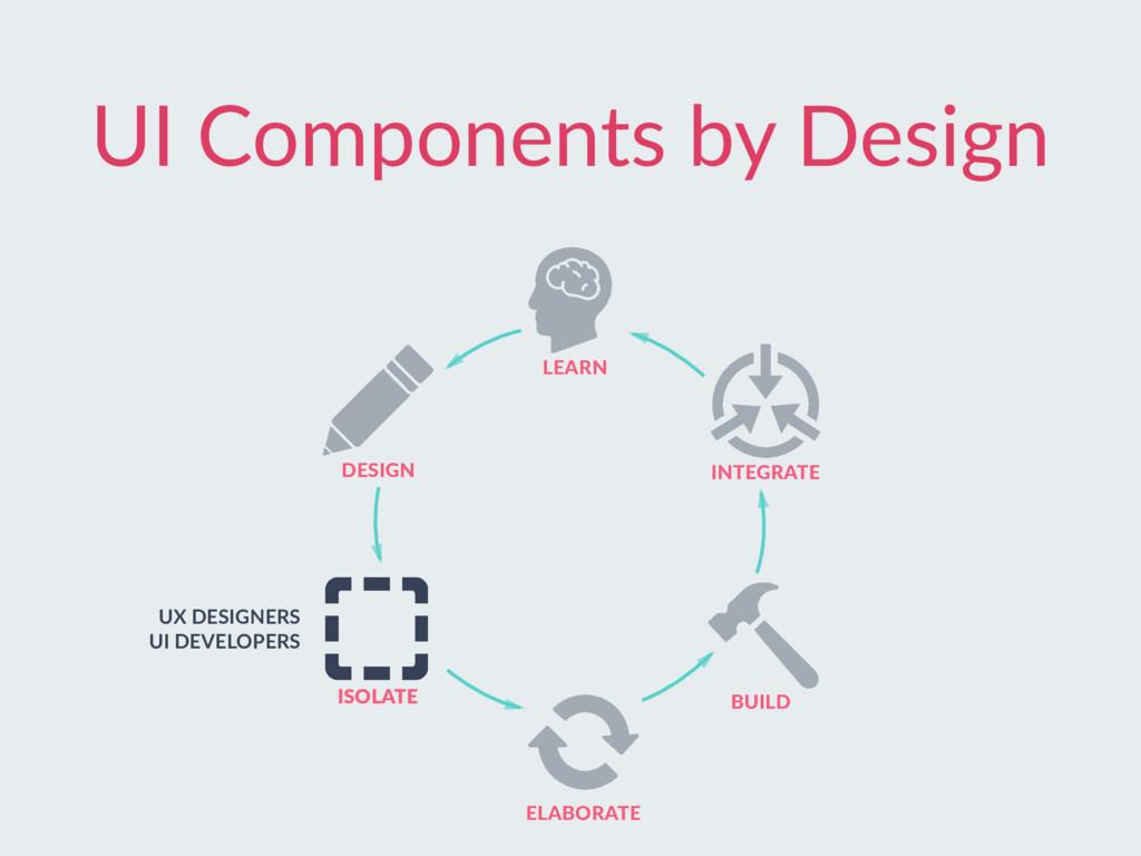 UI Components by Design DESIGN ISOLATE ELABORAT...