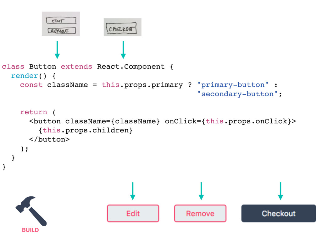 BUILD class Button extends React.Component { re...