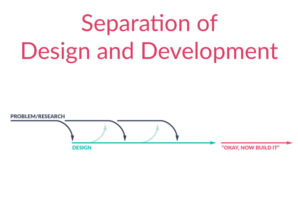 SeparaAon of Design and Development