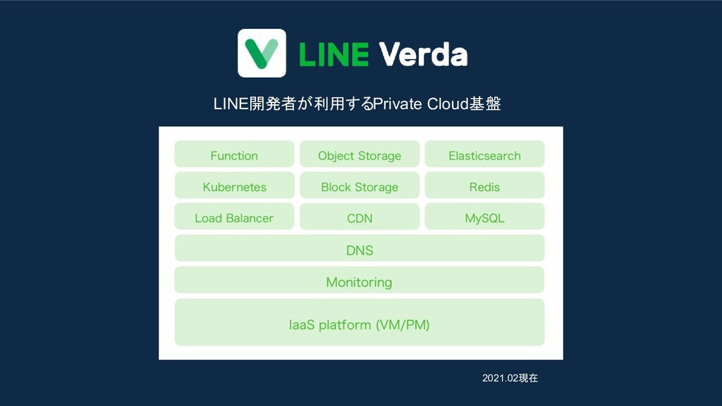 LINE開発者が利用するPrivate Cloud基盤 2021.02現在