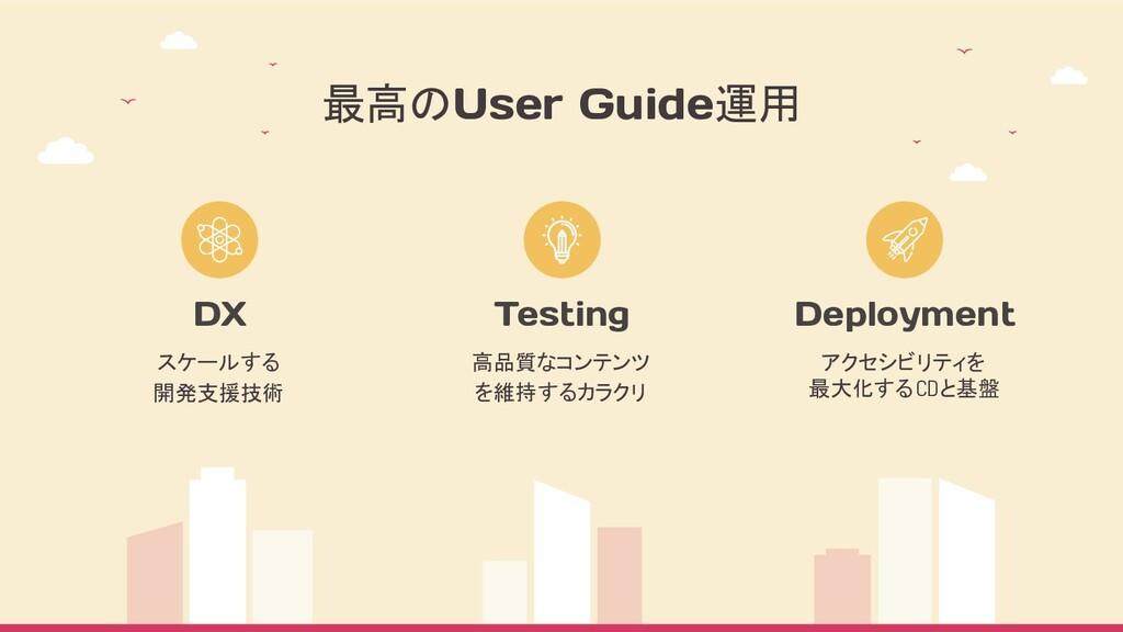 最高のUser Guide運用 スケールする 開発支援技術 高品質なコンテンツ を維持するカラ...
