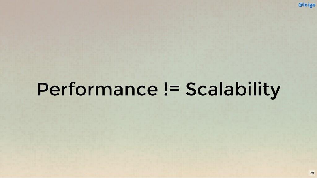 Performance != Scalability @loige 28