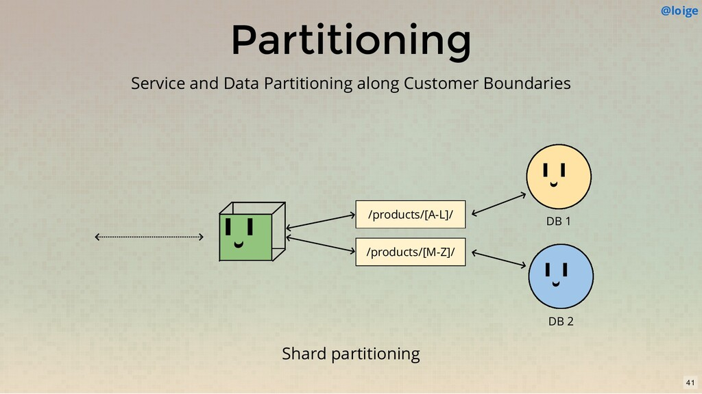Partitioning Service and Data Partitioning alon...