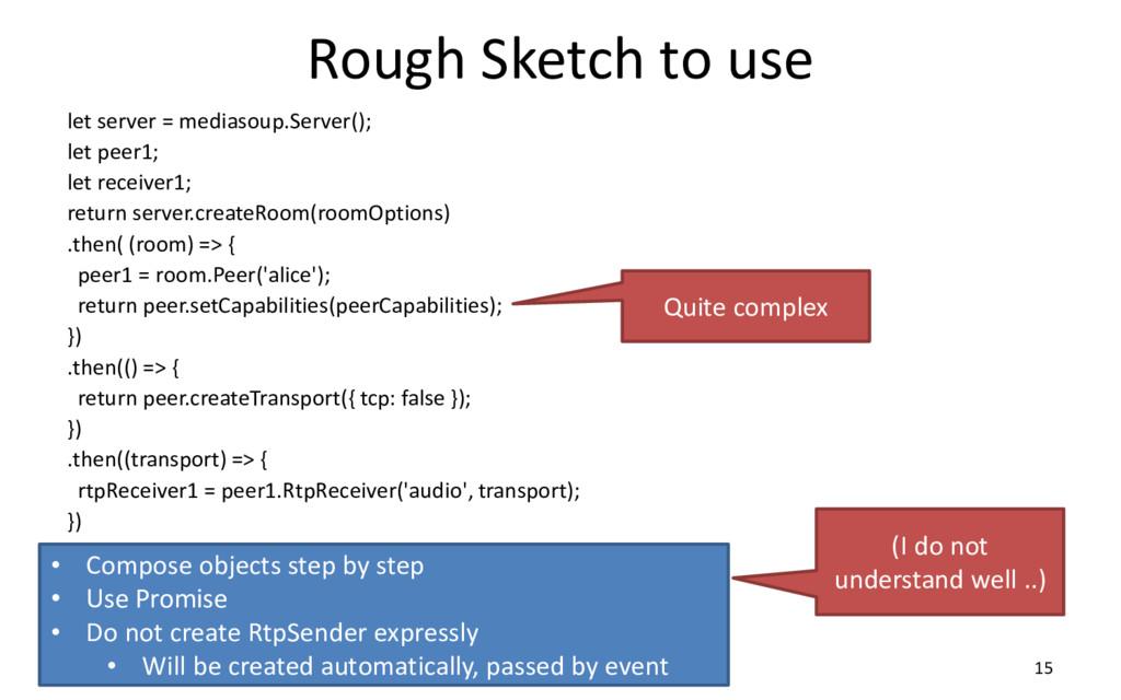 Rough Sketch to use let server = mediasoup.Serv...