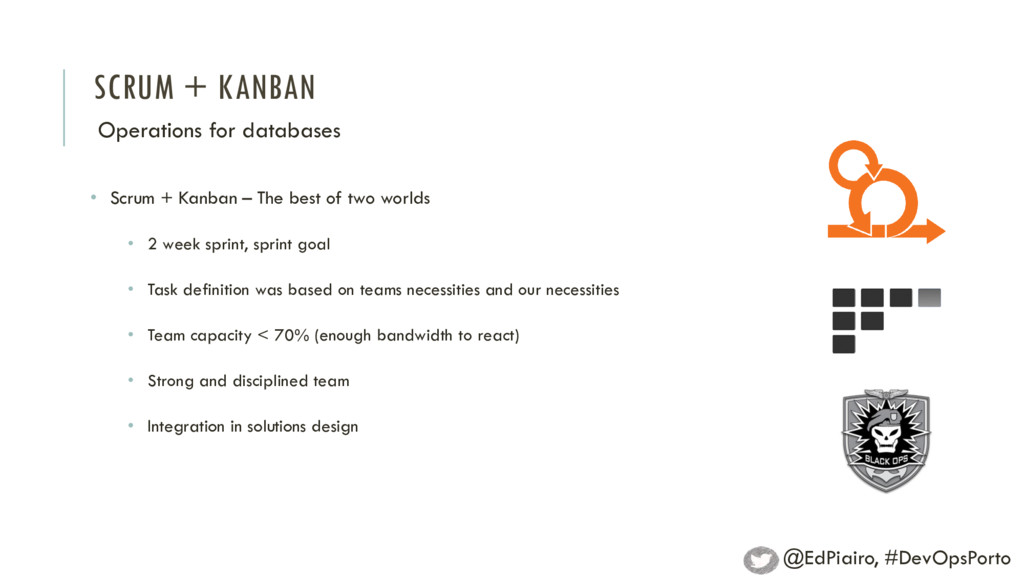 SCRUM + KANBAN Operations for databases • Scrum...