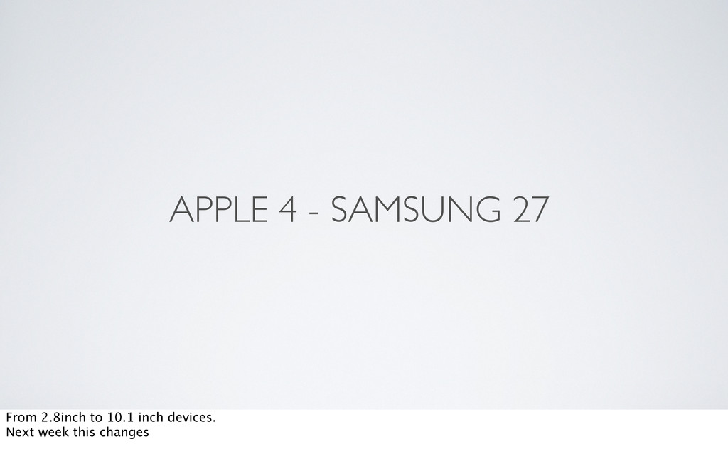 APPLE 4 - SAMSUNG 27 From 2.8inch to 10.1 inch ...