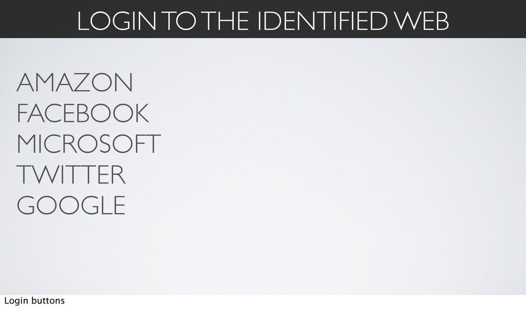 LOGIN TO THE IDENTIFIED WEB AMAZON FACEBOOK MIC...