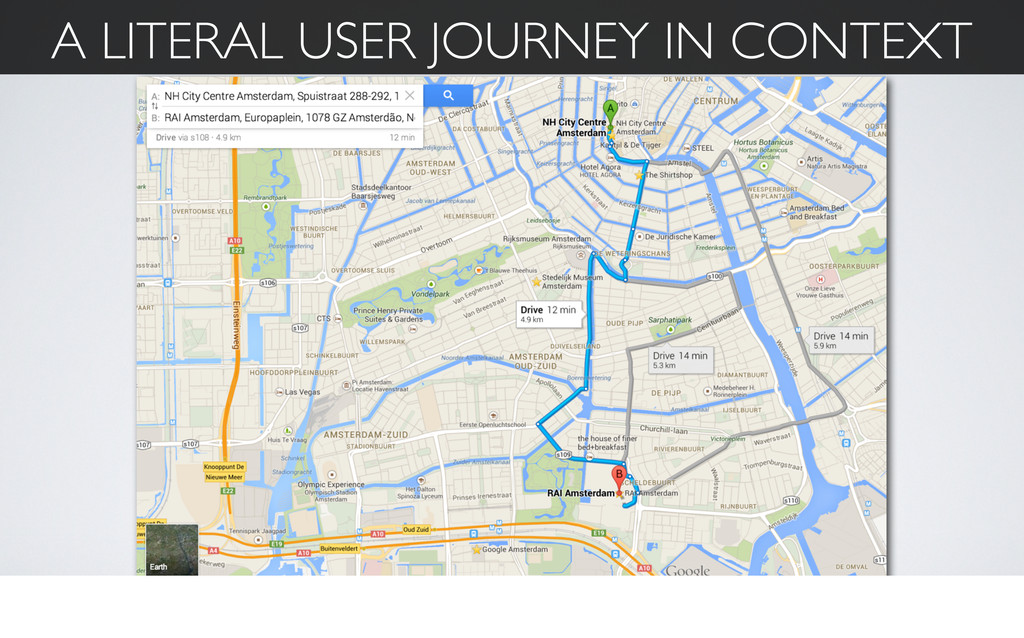 A LITERAL USER JOURNEY IN CONTEXT