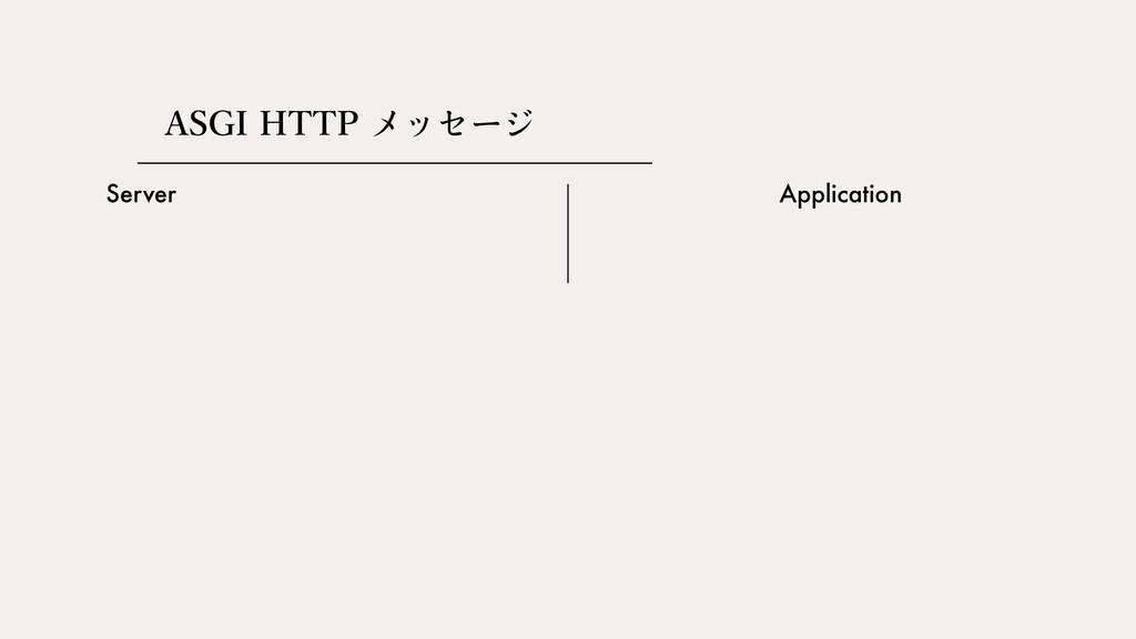 """""""4(*)551쏫쏍쏅썗쏂 Server Application"""