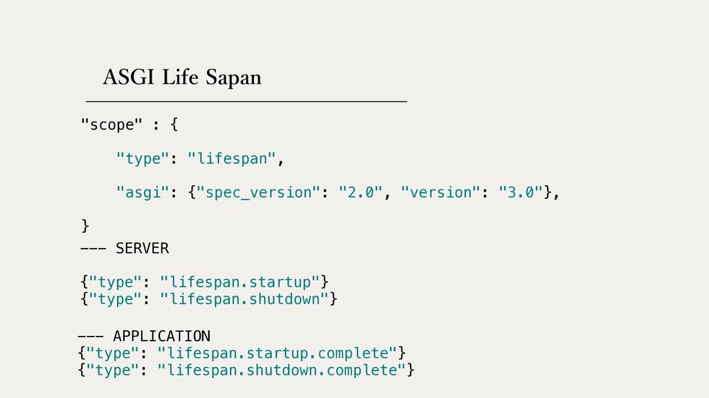 """4(*-JGF4BQBO ""scope"" : { ""type"": ""lifespan""..."