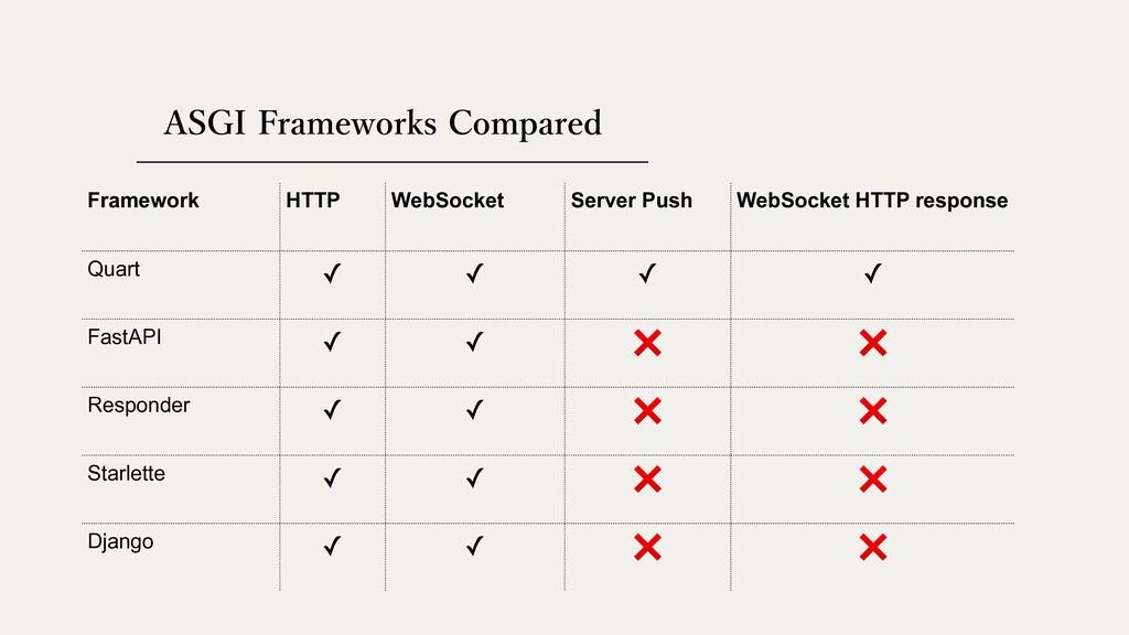 """""""4(*'SBNFXPSLT$PNQBSFE  Framework HTTP WebSo..."""