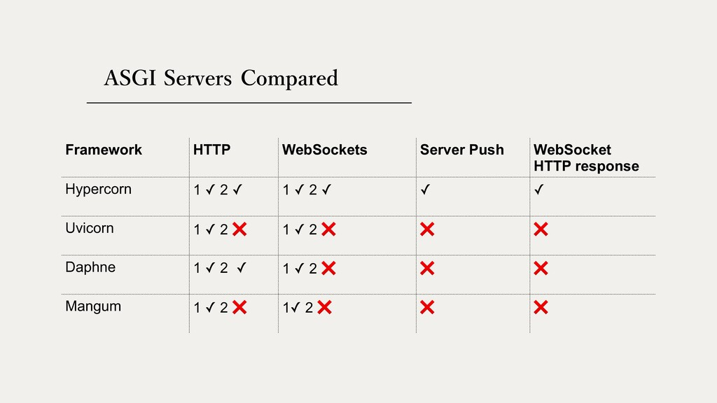 """""""4(*4FSWFST  $PNQBSFE  Framework HTTP WebSo..."""