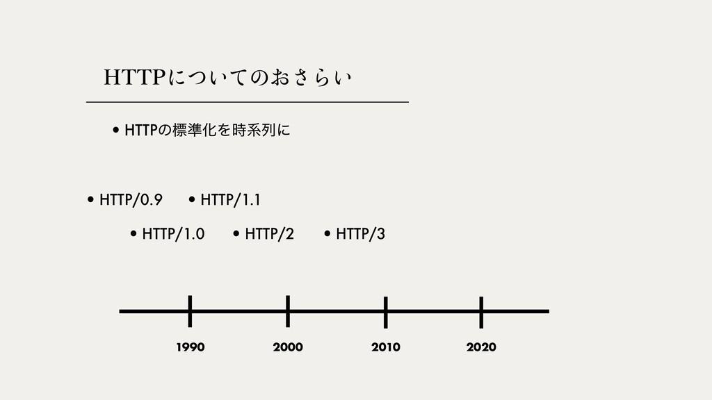 )551쎂썻썛썽쎅썡썬쎠썛 •HTTPͷඪ४ԽΛܥྻʹ •HTTP/1.0 •HTTP/2 ...