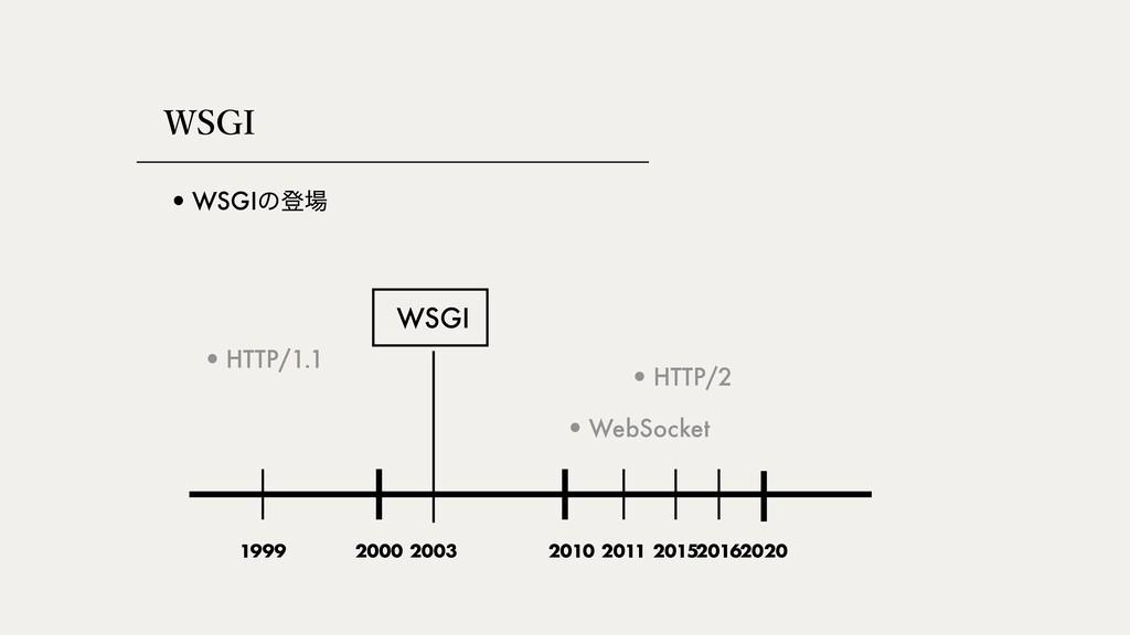 84(* •WSGIͷొ •HTTP/2 2000 2010 2020 •HTTP/1.1 ...