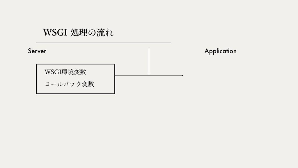 Server Application 쎽썗쏵쏚쏍쎹ม 84(*ॲཧ쎅ྲྀ쎣 84(*ڥม