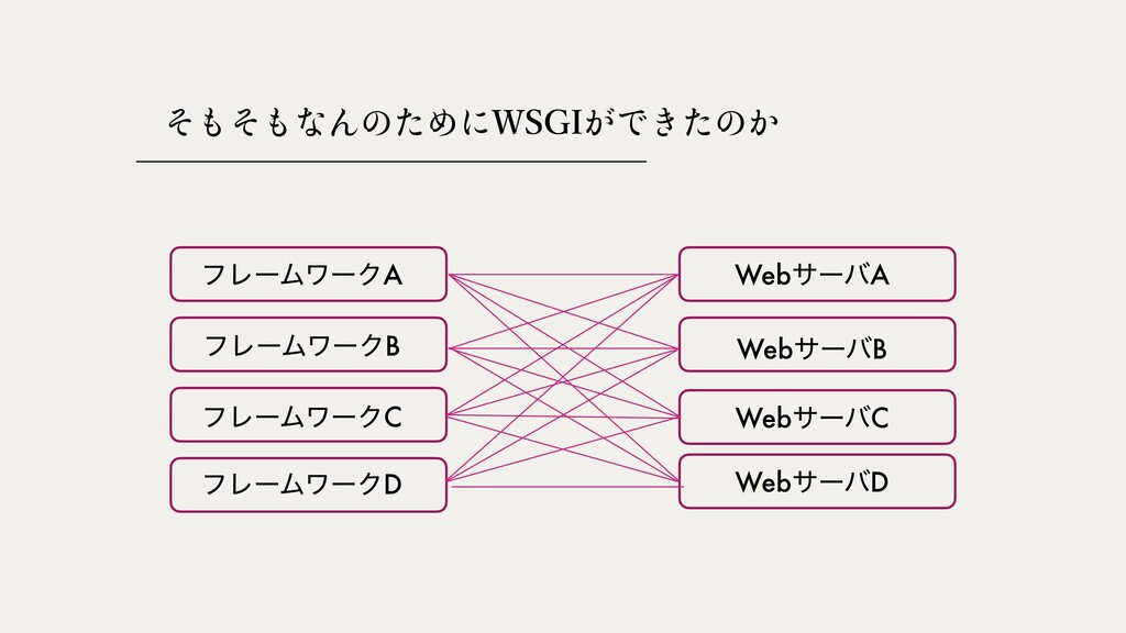 썴쎙썴쎙쎁쎪쎅썶쎘쎂84(*썣썾썤썶쎅썢 ϑϨʔϜϫʔΫA WebαʔόA WebαʔόB W...