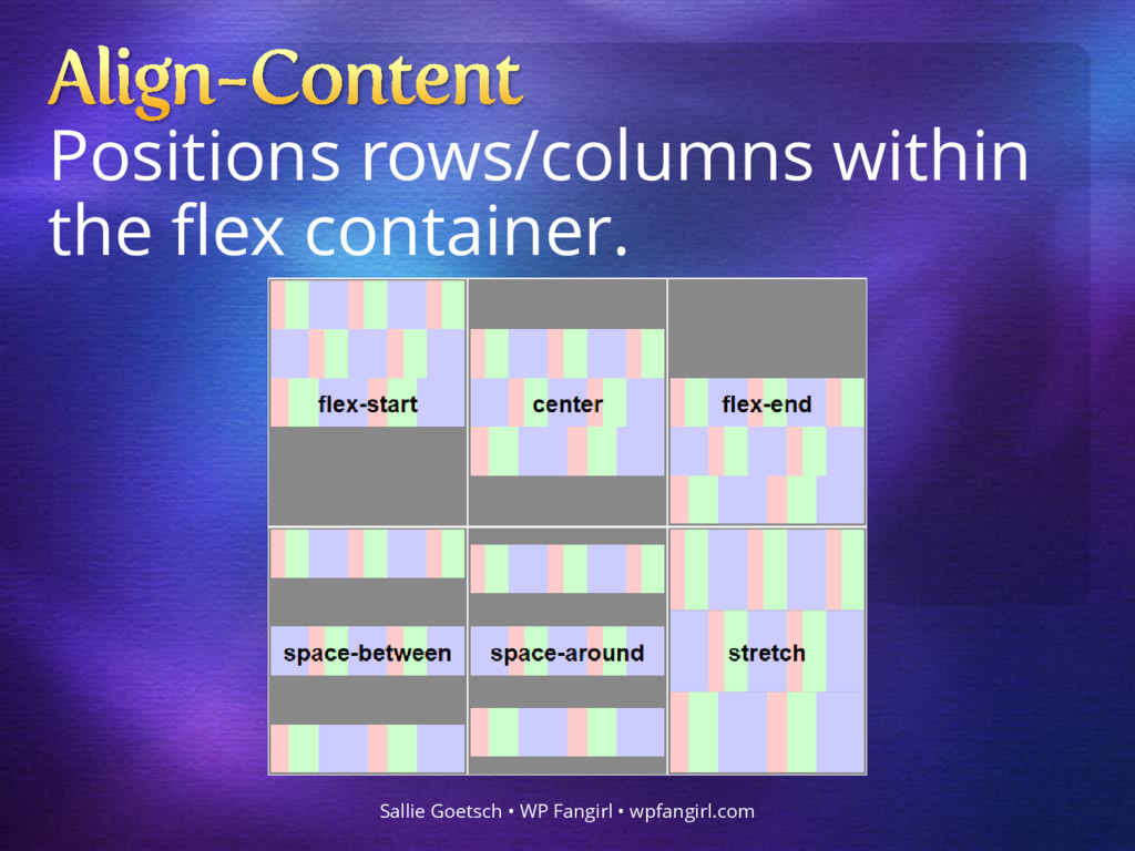 Positions rows/columns within the flex containe...