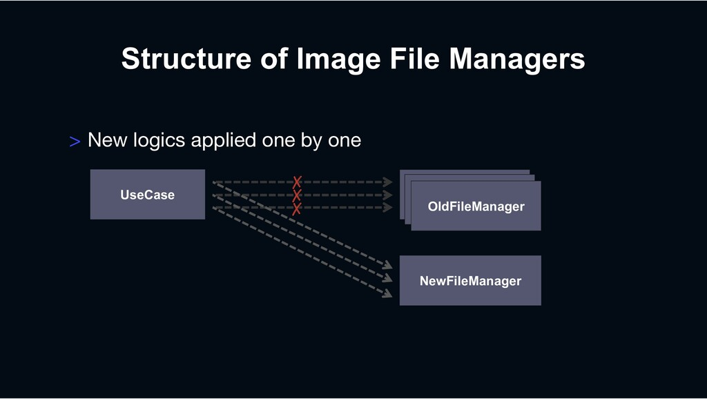 Structure of Image File Managers > New logics a...