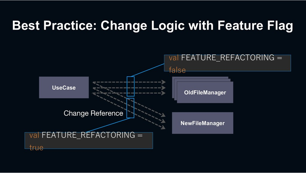 Best Practice: Change Logic with Feature Flag U...