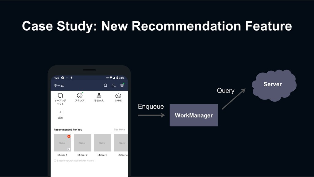 Case Study: New Recommendation Feature WorkMana...