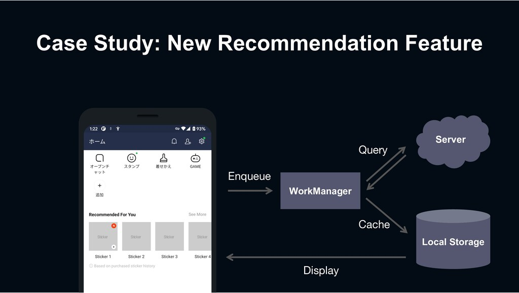 Case Study: New Recommendation Feature Local St...