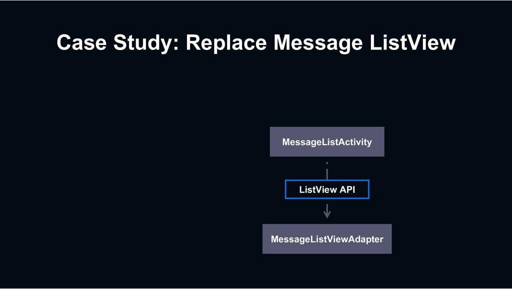 Case Study: Replace Message ListView MessageLis...