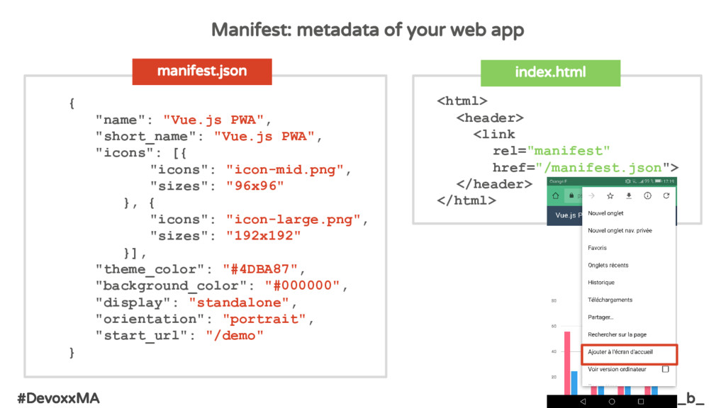 #DevoxxMA @_bruno_b_ Manifest: metadata of your...