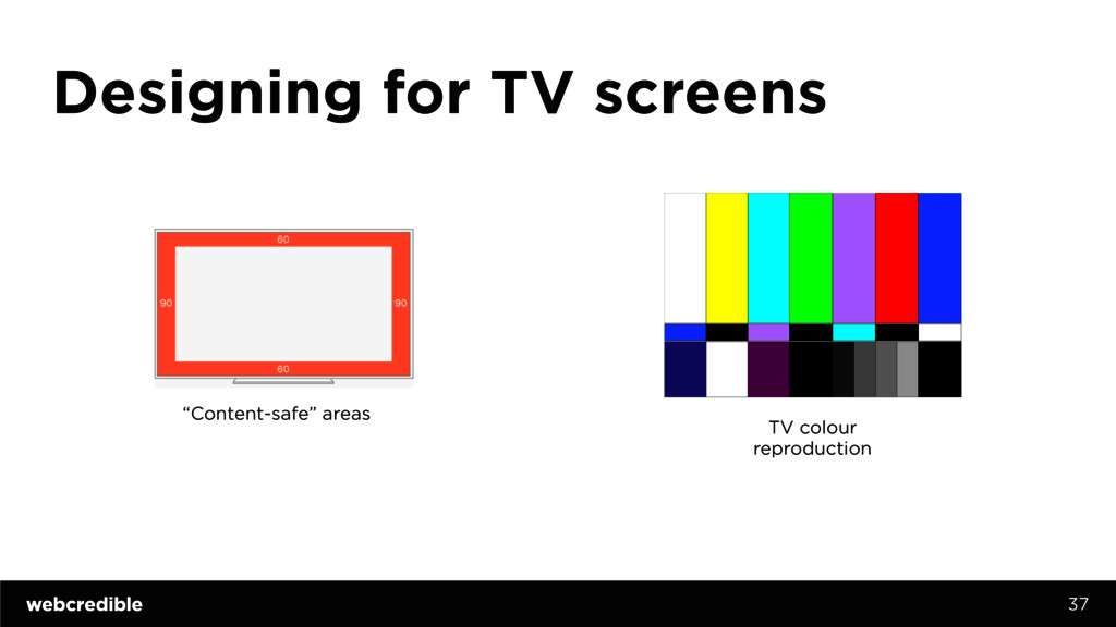 """Designing for TV screens 37 """"Content-safe"""" area..."""