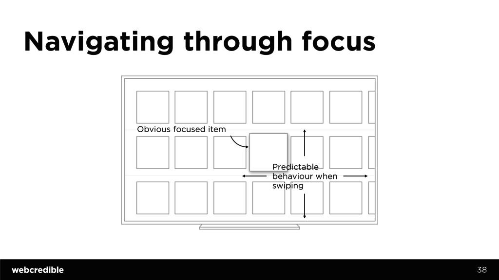 Navigating through focus 38 Obvious focused ite...