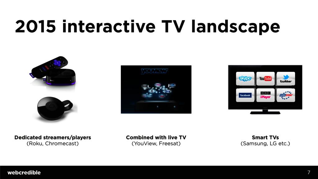 2015 interactive TV landscape 7 Dedicated strea...