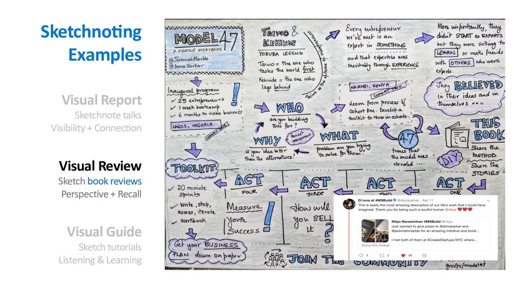SketchnoAng Examples Visual Report Sketchnote t...