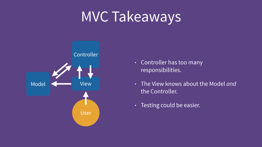 MVC Takeaways User Controller View Model • Cont...