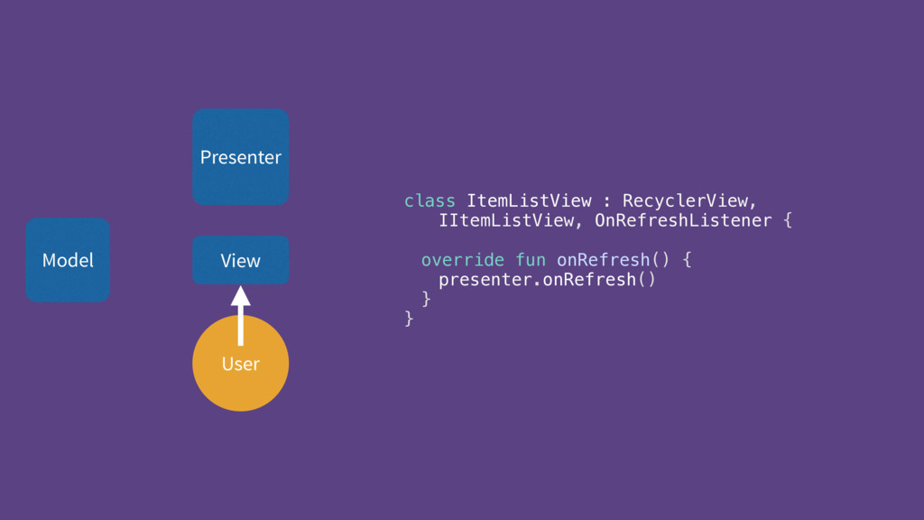 User Presenter View class ItemListView : Recycl...