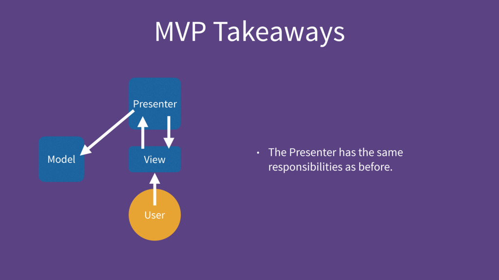 MVP Takeaways • The Presenter has the same resp...