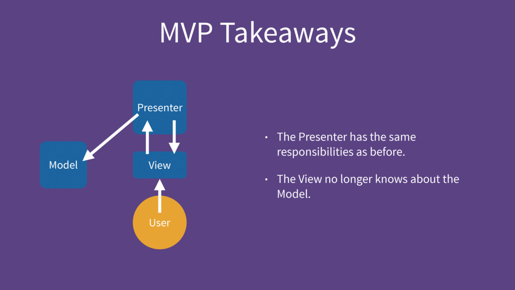 MVP Takeaways User Presenter View Model • The P...