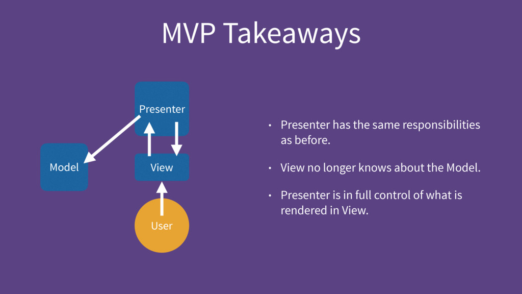 MVP Takeaways User Presenter View Model • Prese...