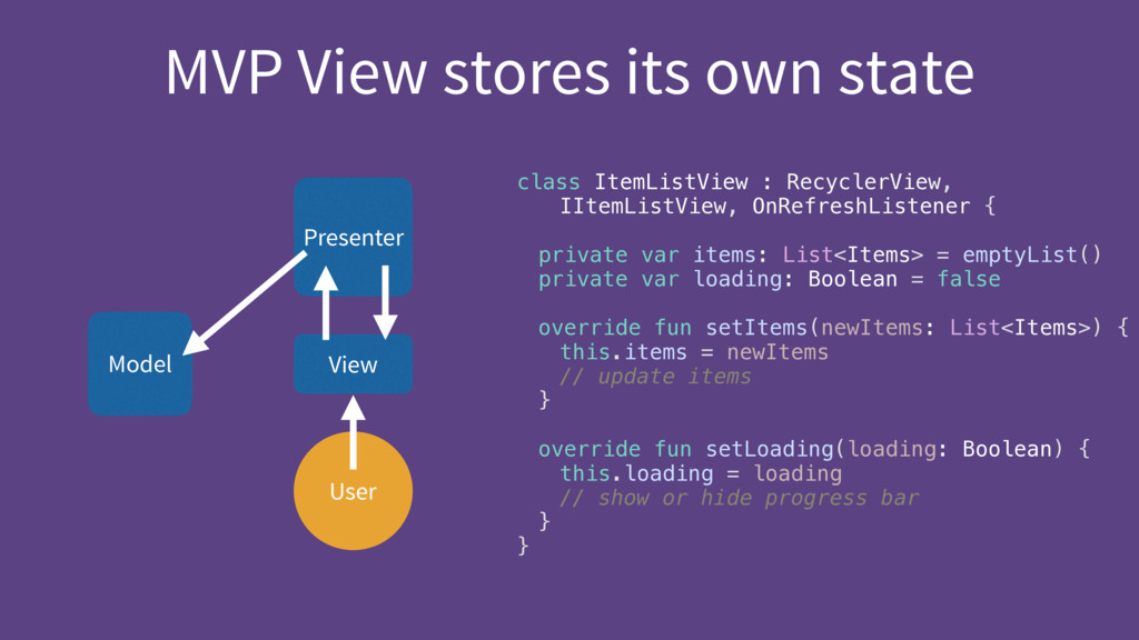 MVP View stores its own state User Presenter Vi...