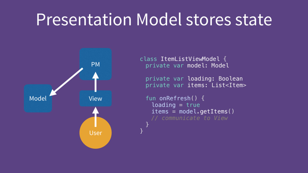 Presentation Model stores state User PM View Mo...
