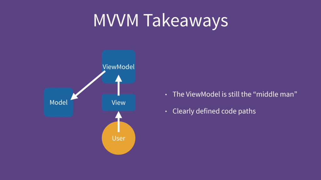 "MVVM Takeaways • The ViewModel is still the ""mi..."